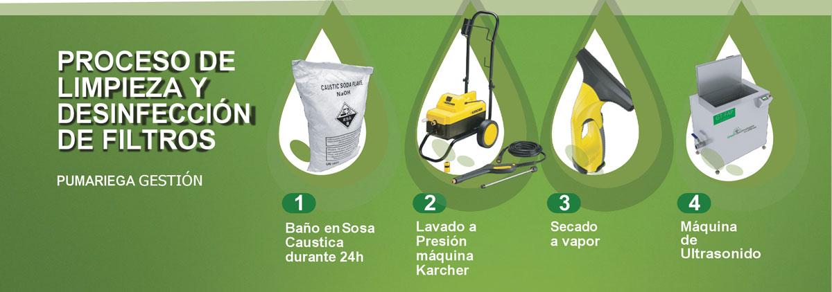 limpieza-filtros-cocina